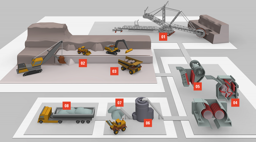 VAUTID Mining /open-cast mining
